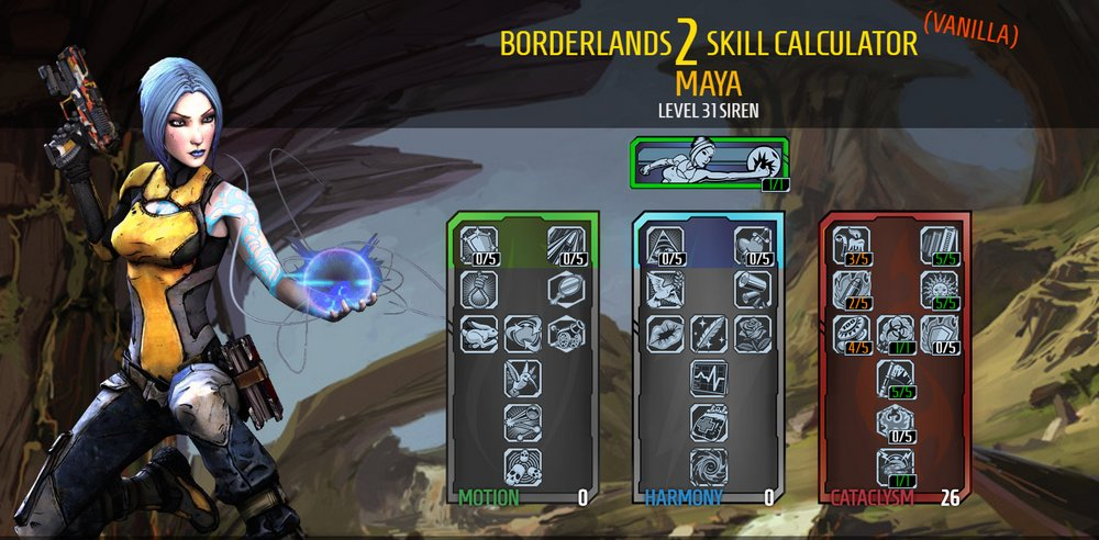 BORDERLANDS 2: Best Class & Skill Build For Solo Players